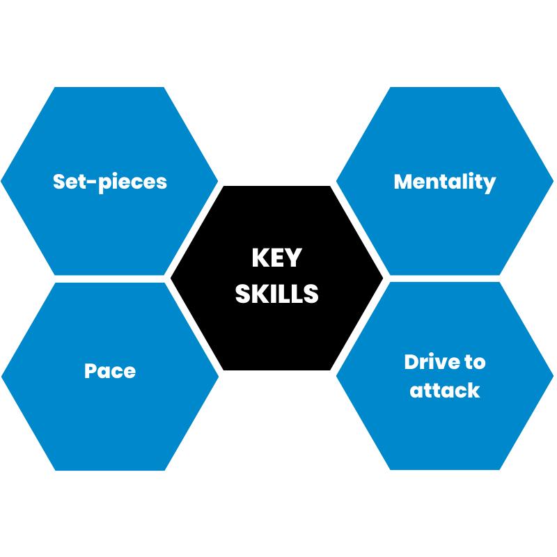 trippiers_key_skills