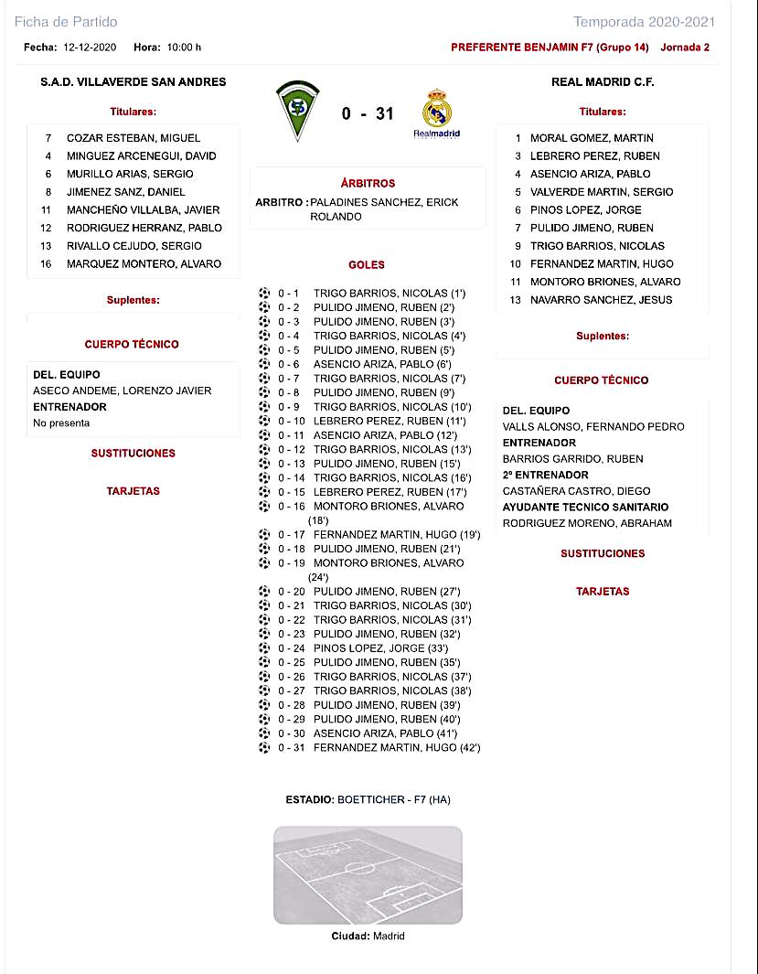 Real_Madrid_score_sheet