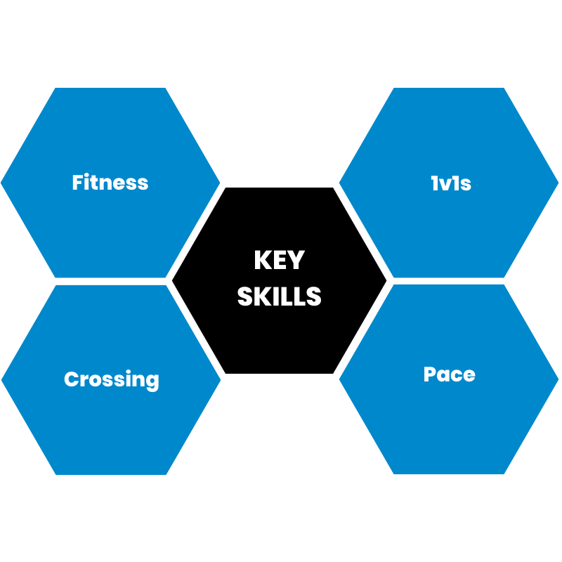 dani_alves_key_skills
