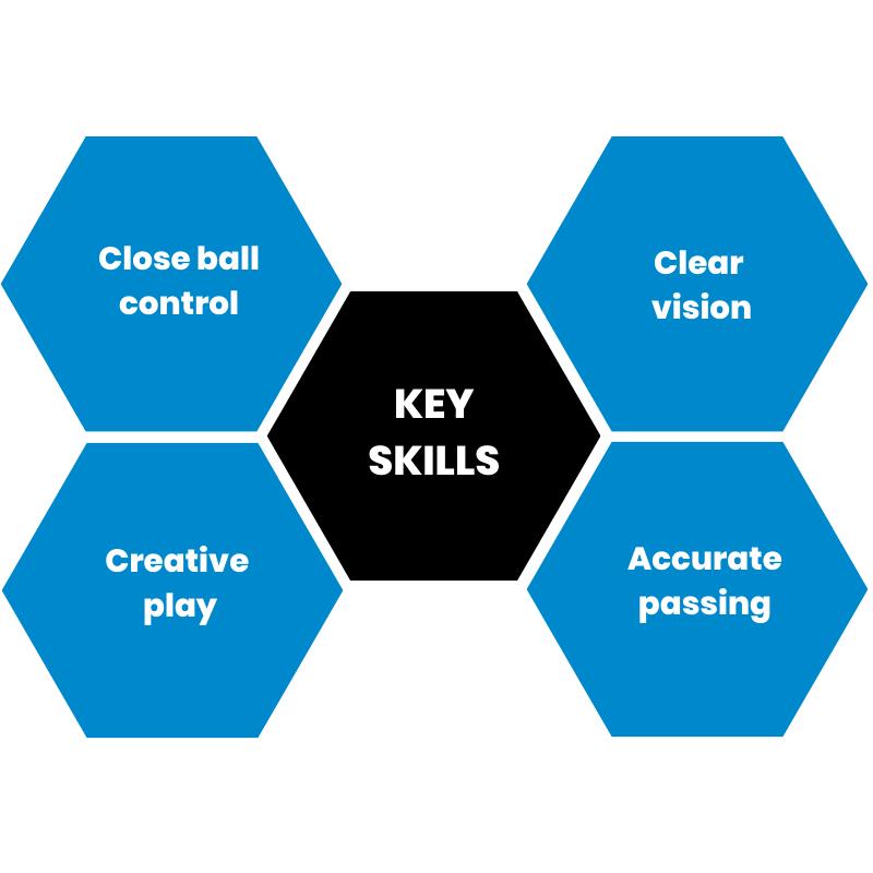 bergkamp's_key_skills